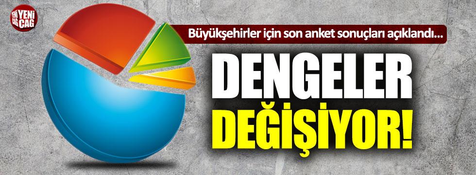 İstanbul'da son anket sonuçları