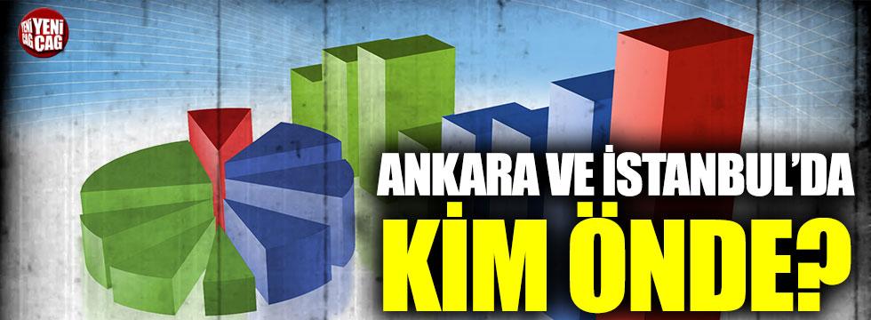 Google'a göre Ankara ve İstanbul'da kim önde?