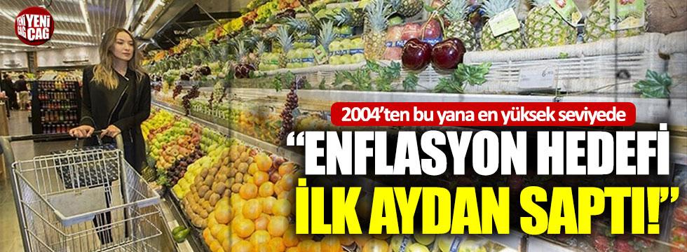 Aykut Erdoğdu: Enflasyon hedefi ilk aydan saptı