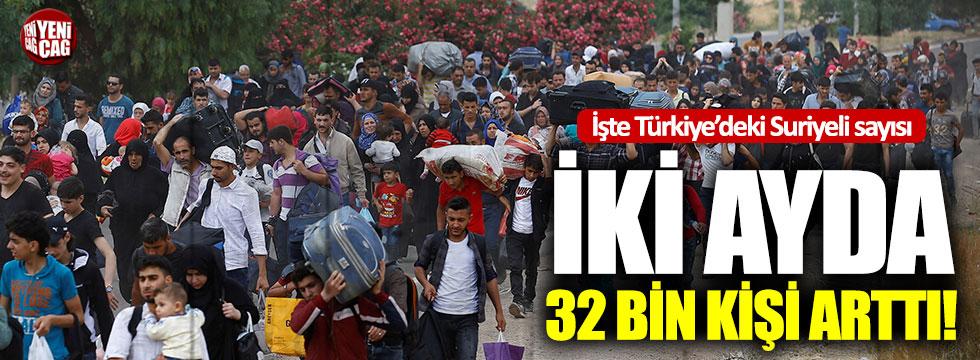 Türkiye'deki Suriyeli sayısı 32 bin kişi arttı