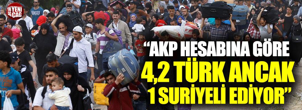 """""""AKP hesabına göre 4,2 Türk ancak 1 Suriyeli ediyor"""""""