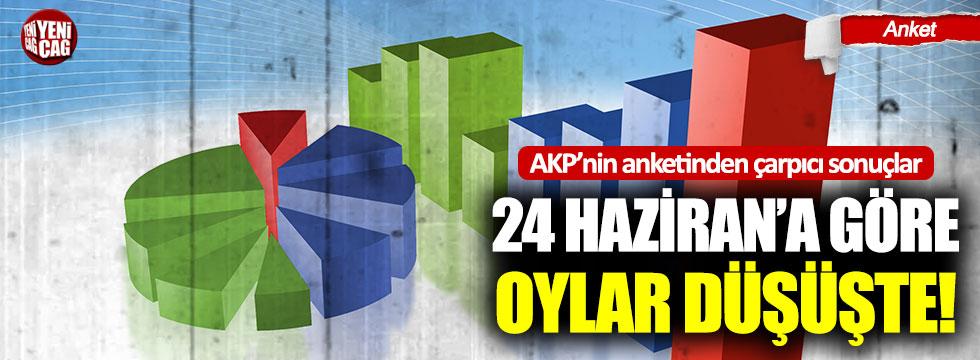 AKP'nin yerel seçim anketinden çarpıcı sonuçlar