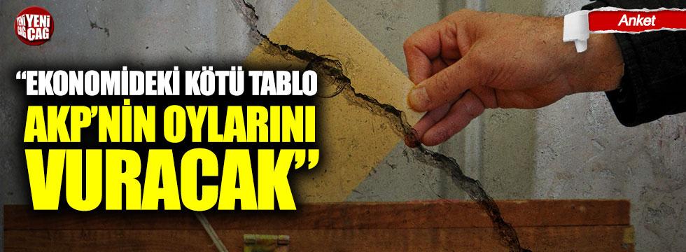 """AREA Genel Müdürü Murat Karan: """"Ekonomideki kötü tablo AKP'nin oylarını vuracak"""""""