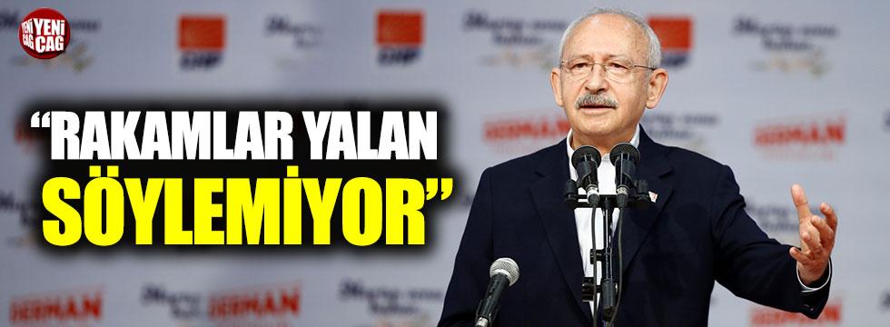 """Kılıçdaroğlu: """"Rakamlar yalan söylemiyor"""""""