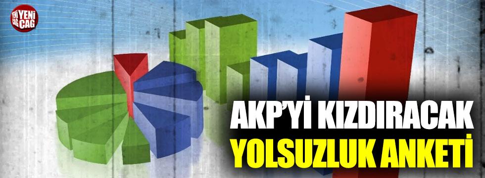 AKP'yi kızdıracak yolsuzluk anketi!