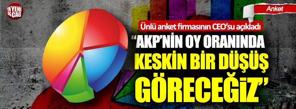 """Ünlü anket firmasının CEO'su açıkladı: """"AKP'nin oy oranında keskin bir düşüş göreceğiz"""""""