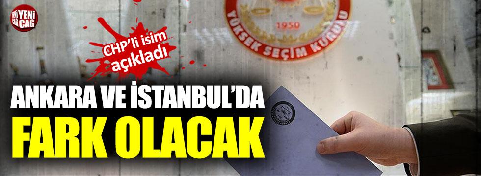 """Ali Haydar Hakverdi: """"Ankara ve İstanbul'da fark olacak"""""""