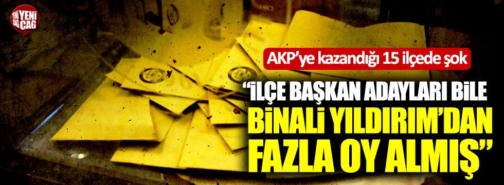 AKP'ye kazandığı 15 ilçede şok! İlçe başkan adayları bile Yıldırım'dan fazla oy almış!