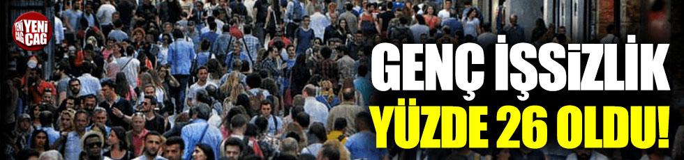 Genç işsizlik yüzde 26,7 oldu!