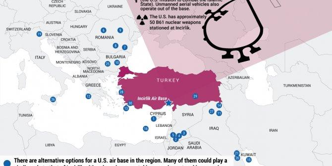 Asıl gaz sıkışması bu haritada!