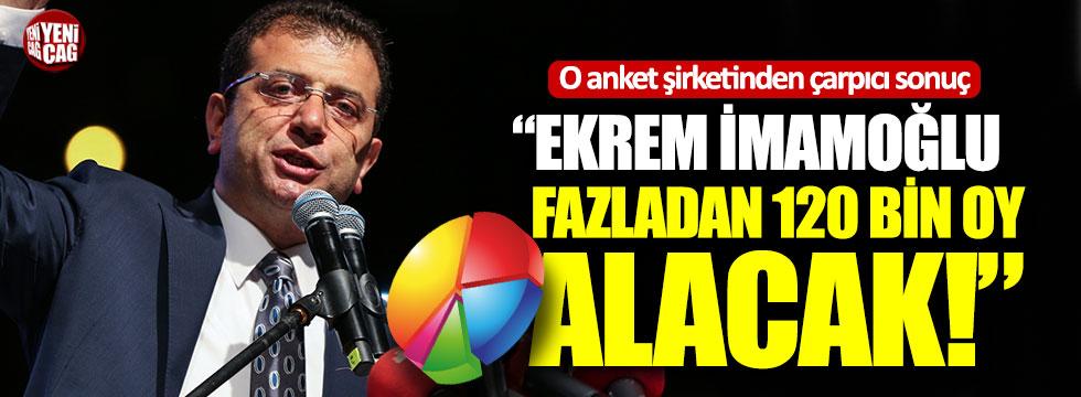 """O anket şirketinden çarpıcı sonuç: """"İmamoğlu fazladan 120 bin oy alacak!"""""""