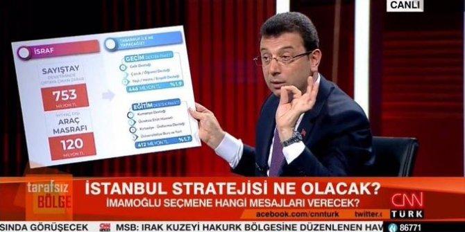"""CNN Türk Müdürü'nden İmamoğlu skandalına açıklama: """"İstemeyen izlemesin"""""""