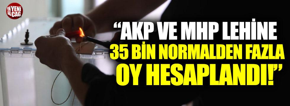 AKP ve MHP lehine 35 bin normalden fazla oy hesaplandı