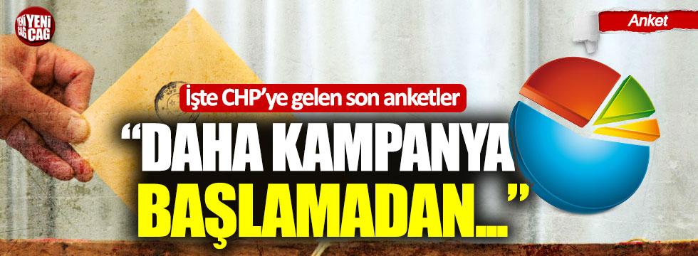 İşte CHP'ye gelen son İstanbul anketlerine göre sonuçlar!