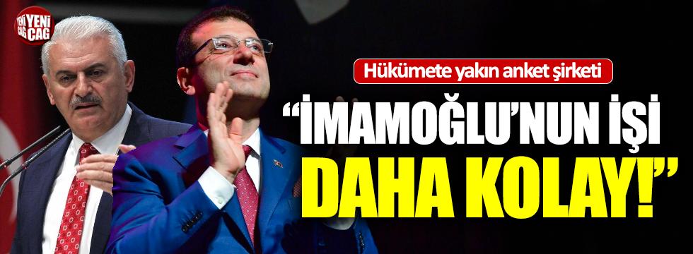 """Hükümete yakın anketçi: """"İmamoğlu'nun işi daha kolay"""""""