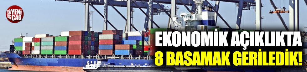 Ekonomik açıklıkta 8 basamak geriledik!
