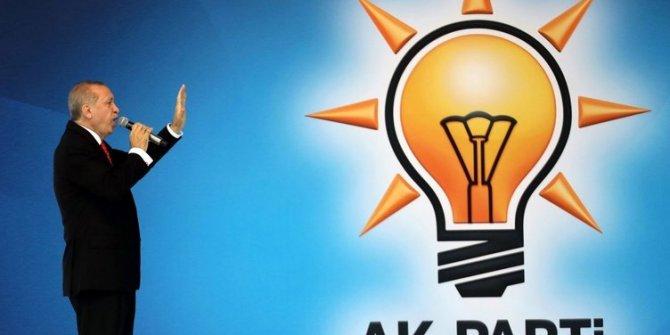 AKP iktidarında kim kazandı?