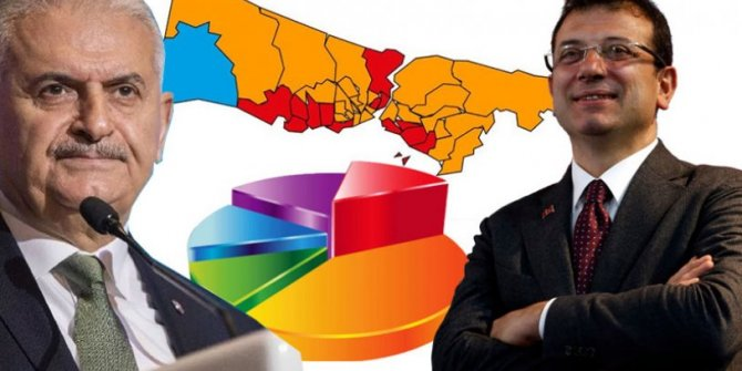 """İstanbul seçimi sonrası ilk anket! """"İmamoğlu'nun seçilmesinde..."""""""