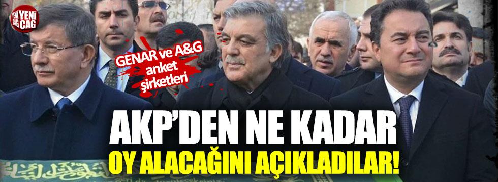 2 anket şirketi Babacan'ın AKP'den ne kadar oy alacağını açıkladı!