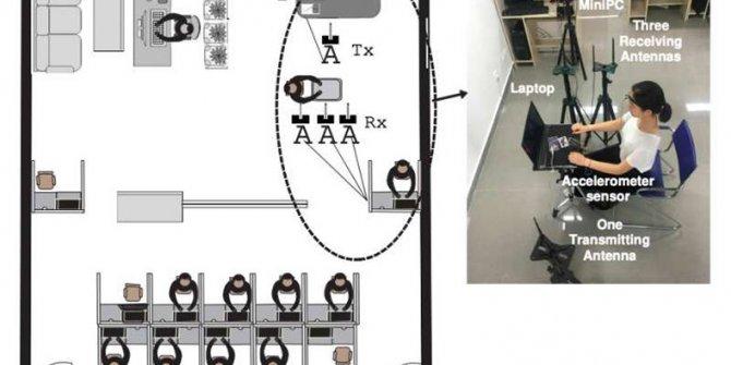 Bilim insanlarından kablosuz duygu algılama sistemi!