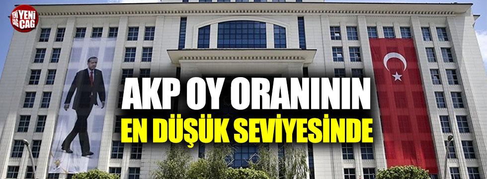 AKP oy oranının en düşük seviyesinde