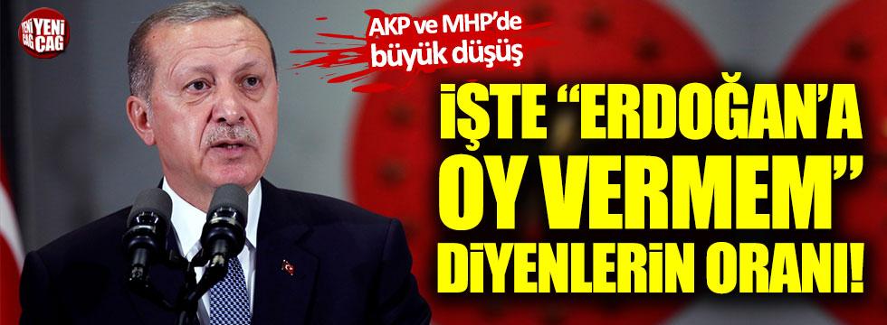 AKP anket sonuçlarında çakıldı! CHP, İYİ Parti, MHP...