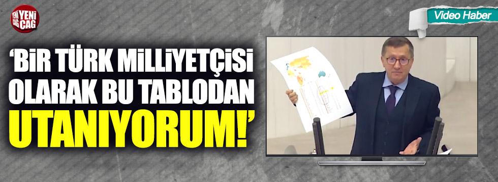 """Lütfü Türkkan: """"Bir Türk milliyetçisi olarak beni rahatsız ediyor!"""""""