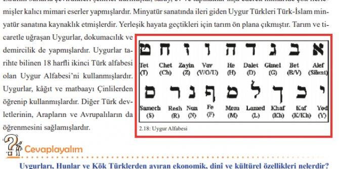 İYİ Parti'den İbrani alfabesi için soru önergesi