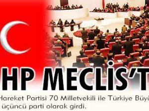 MHP Mecliste