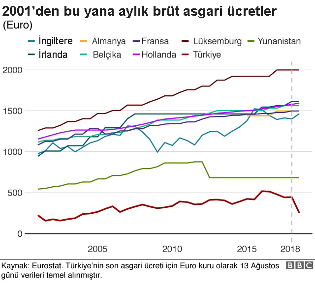 _103726151_turkish_wages_3-nc-001.png