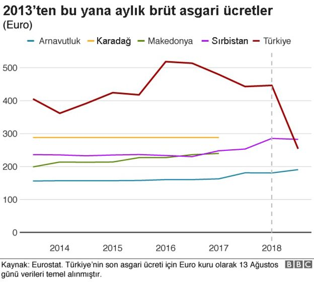 _103731733_turkish_wages_44-001.png