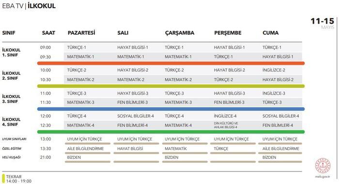 eba-tv-12-mayis-ders-programi-ilkokul.jpg