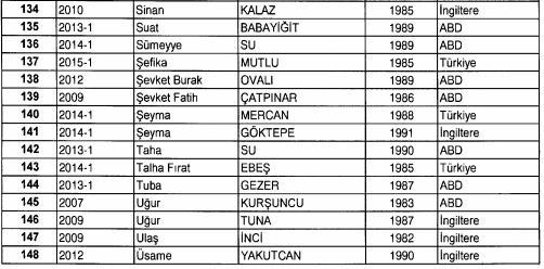 yurt-disindaki-feto-okullarinin-diplomalari-iptal-8747706_3801_m.jpg
