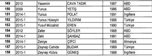 yurt-disindaki-feto-okullarinin-diplomalari-iptal-8747706_832_m.jpg